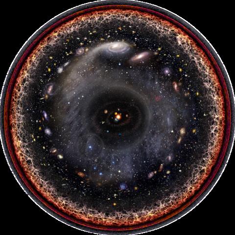 Observable_universe_logarithmic_illustration (1)