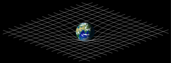Spacetime lattice Image credit: mysid via Wikipedia
