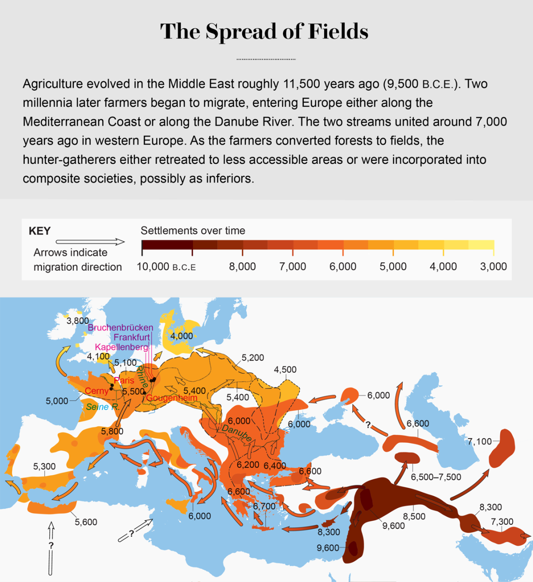Map showing the spread of farming into 'Europe